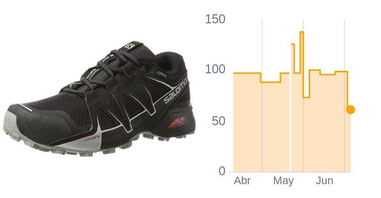 Salomon Speedcross Vario 2 GTX Calzado de Trail Running, Hombre, Negro (Phantom/Black/Monument), 42 2/3 EU